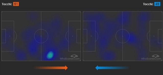 Le heatmaps di Emre Can e Van de Beek nel match dell'Allianz Stadium (fonte WhoScored)