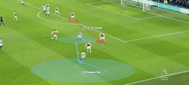 Una delle situazioni in cui il Manchester City ha esposto con De Bruyne la difesa dell'Arsenal