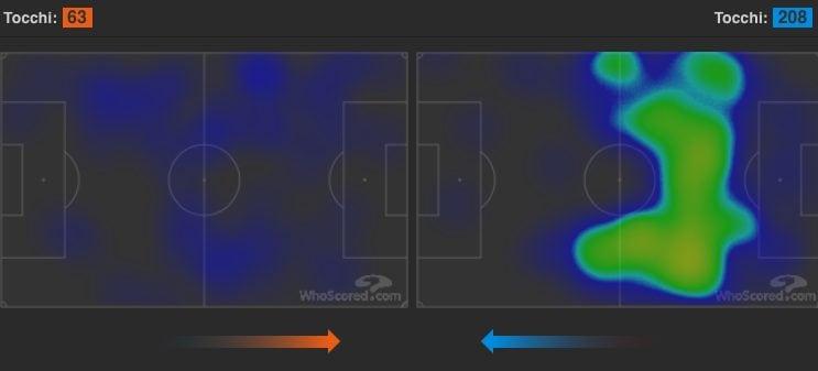 l'heatmap della gara di Ceravolo e Sprocati contro la difesa del Torino (whoscored.com)