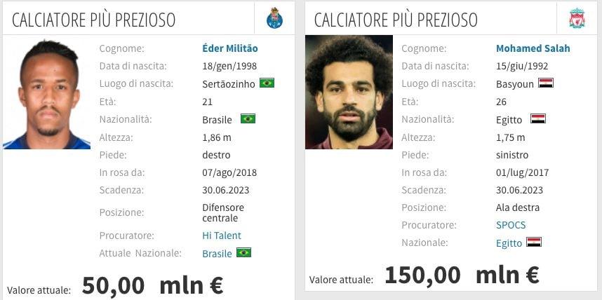 i calciatori più preziosi di Porto e Liverpool. Fra i protagonisti indiscussi della gara (transfermarkt.it)