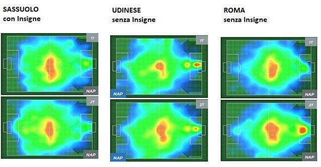 Le heatmap del primo tempo (sopra) e del secondo (sotto) riferite alle ultime tre partite di campionato. Fonte: Lega Serie A