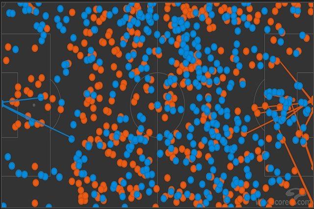 Tocchi di palla nei primi 45' quasi alla pari: 376 Arsenal (in rosso) 385 Napoli (in blu) (WhoScored)