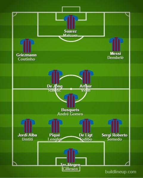 Come potrebbe giocare il Barcellona nella prossima stagione