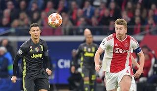De Ligt e la lezione ricevuta da Cristiano Ronaldo in Ajax-Juventus