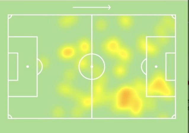 La heatmap di Firmino nella sfida contro il Chelsea dimostra la sua libertà a tutto campo
