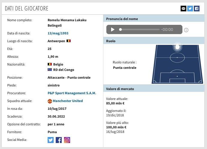 La scheda di Romelu Lukaku. (transfermarkt.it)