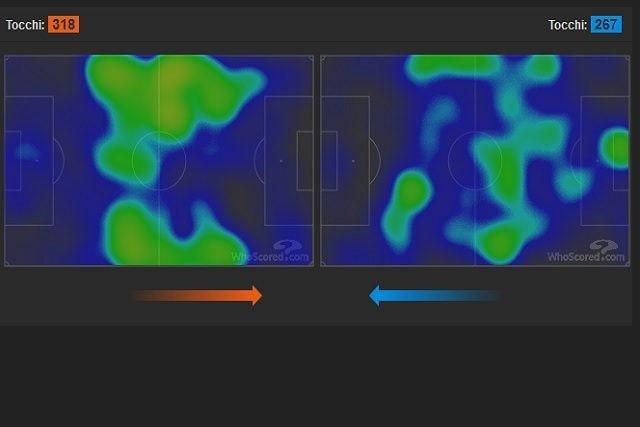 Da sinistra a destra i tocchi di palla nel primo tempo di Arsenal e Valencia (WhoScored)