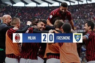 Piatek e Suso tengono il Milan in corsa per la Champions: 2-0 al Frosinone