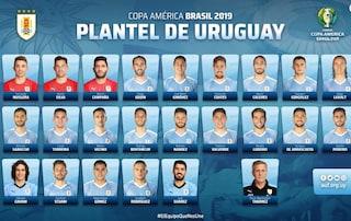 Uruguay, i convocati per la Copa America 2019