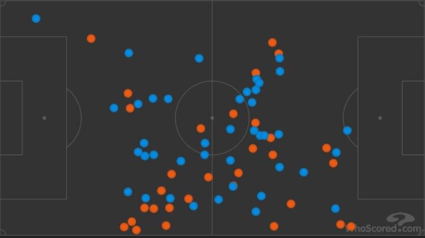 il duello in termini di passaggi chiave fra Fabian Ruiz (in azzurro) e Barella (in rosso) (whoscored.com)