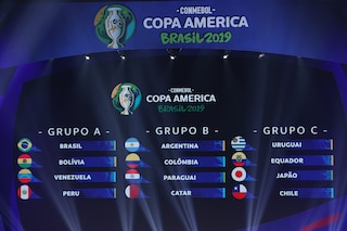 Copa America: numeri e record della coppa più antica del mondo