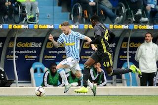 Lazio, il colpo Manuel Lazzari ad un passo nelle notizie di calciomercato di oggi