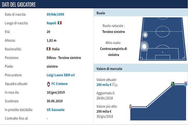 Il profilo di Tripaldelli (Transfermarkt)