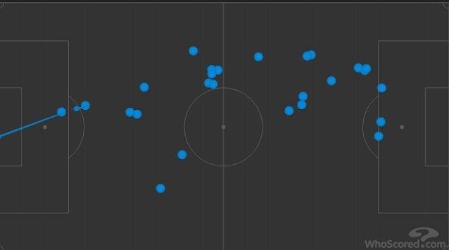 Il primo tempo a tutto campo di Bielik, autore del gol del vantaggio polacco con il suo primo tiro