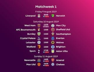 Calendario ufficiale della Premier League 2019-2020: novità, Var e pausa di metà stagione