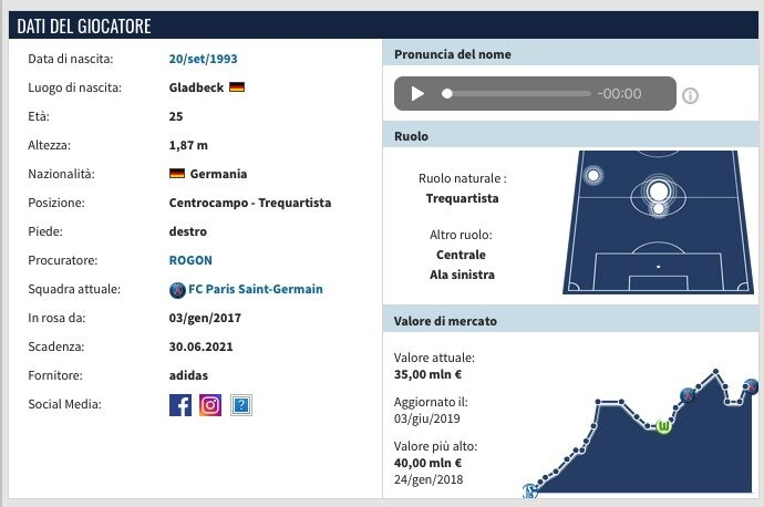 La scheda di Julian Draxler. (transfermarkt.it)