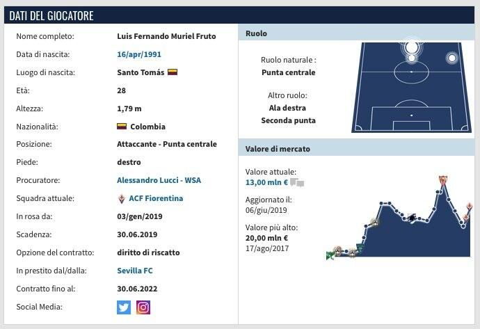 Calciomercato Atalanta: Muriel e Veretout nel mirino dei nerazzurri