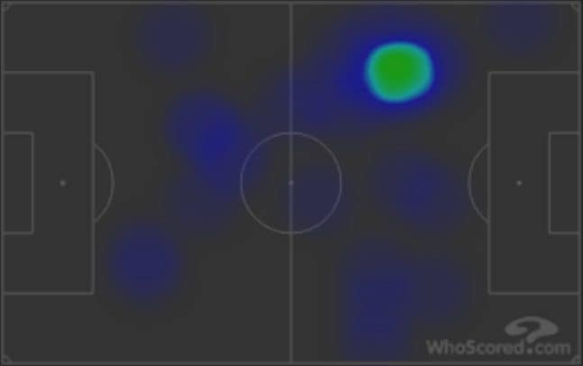 La heatmap di Sanchez nel primo tempo. Per il cileno ben 32 tocchi di palla nei primi 45'