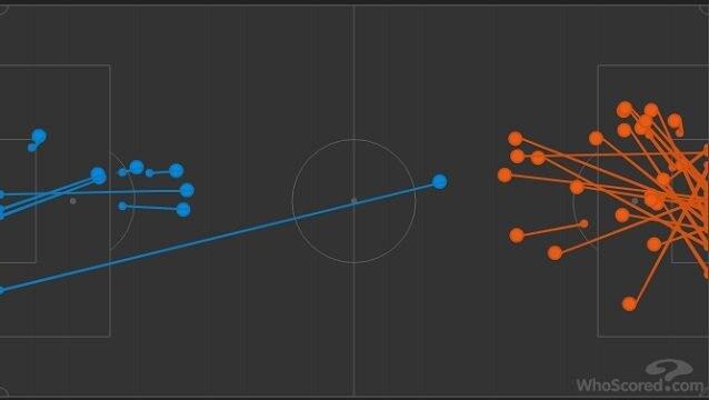 I tiri dopo 70 minuti: nella schermata Whoscored quelli dell''Italia sono in arancio