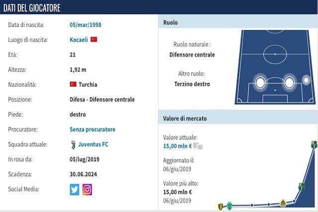 Il profilo di Demiral (Transfermarkt)