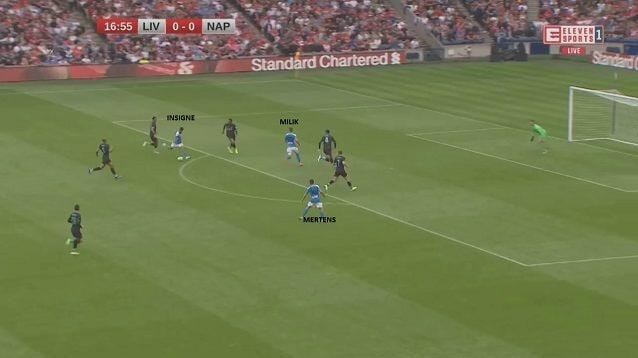 L'azione del primo gol contro il Liverpool: classico movimento delle punte per allontanare i centrali avversari e allargare la visuale della porta a Insigne