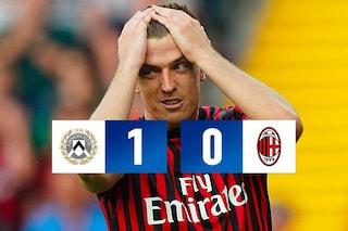 Roma-Real Madrid che spettacolo, gol di Perotti e Dzeko. Ai rigori vincono i giallorossi