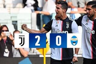 La Juventus regola la Spal: 2-0. Pjanic e CR7  abbattono la resistenza del 'muro' Berisha