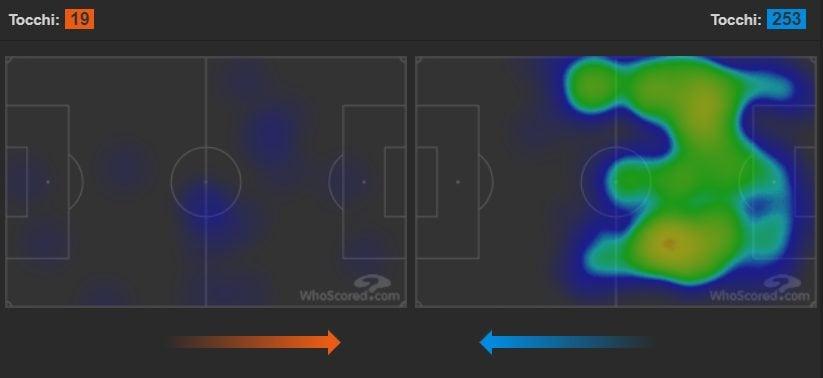 il movimento (e i tocchi) di Cerri (a sinistra) contro la difesa dell'Inter (whoscored.com)
