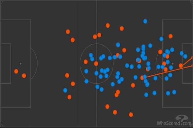 I tocchi di palla di Biglia (33 in rosso) e De Vrij (62 in blu) (Whoscored)