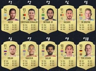 Fifa 2020, nella Top 100 dei calciatori più forti Messi è meglio di Cristiano Ronaldo