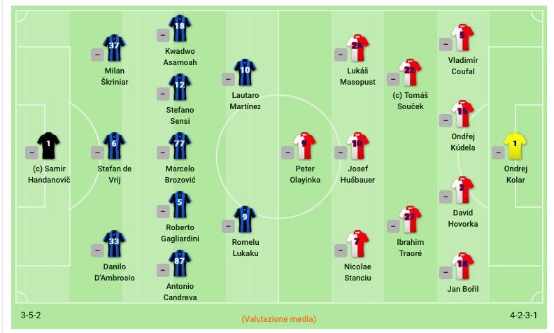 Le formazioni di Inter e Slavia Praga. (sofascore. com)