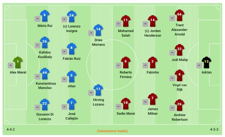 Le formazioni di Napoli–Liverpool. (sofascore.com)