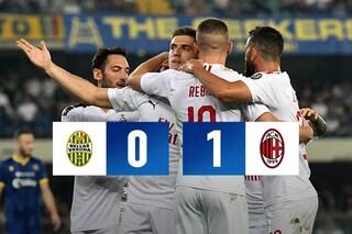 Piatek ritrova il gol: il Milan vince a fatica con l'Hellas Verona