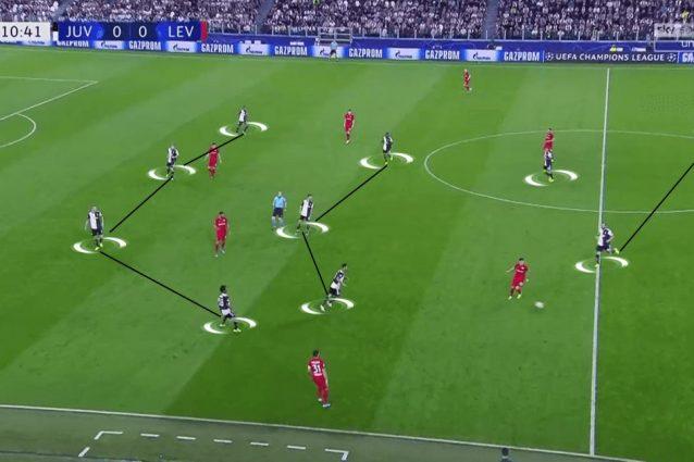 Contro il Leverkusen, la Juve chiude sul lato forte ma lascia un uomo libero dalla parte opposta