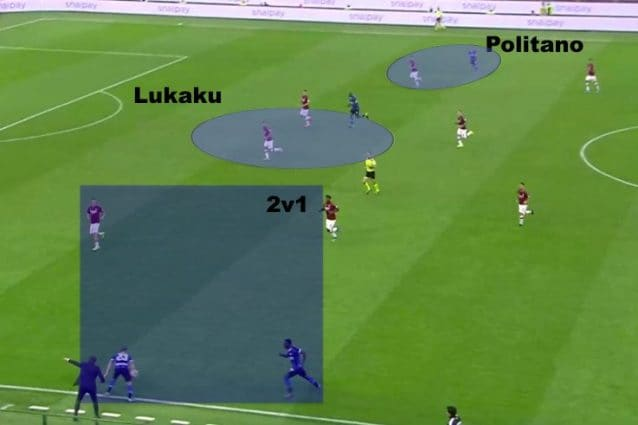 I movimenti incontro di Lukaku permettono superiorità numerica anche sulle corsie contro il Milan