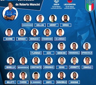 Italia, i convocati di Mancini per Grecia e Liechtenstein, Qualificazioni Euro 2020