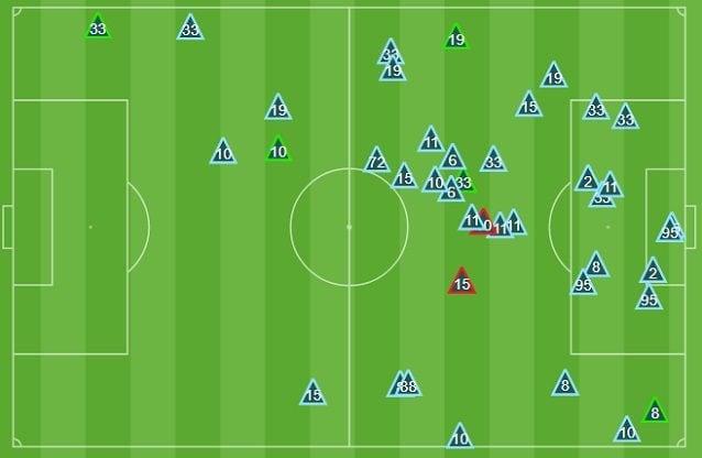 Gli interventi difensivi dell'Atalanta nei primi 40 minuti. Nella zona di Callejon e Di Lorenzo, l'Atalanta non riesce a recuperare il pallone