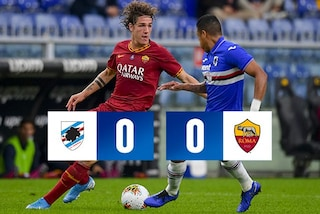 La Roma sbatte sul muro Samp. L'ex Ranieri costringe allo 0-0 i giallorossi di Fonseca