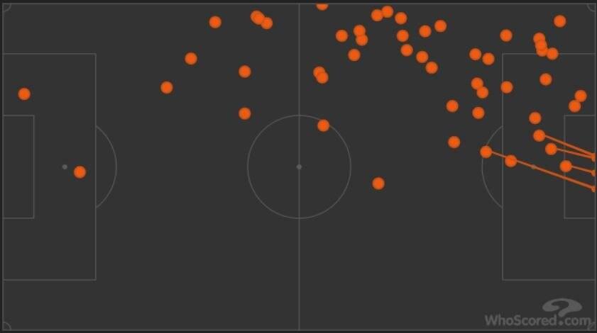 i palloni toccati da Sterling in partita (whoscored.com)