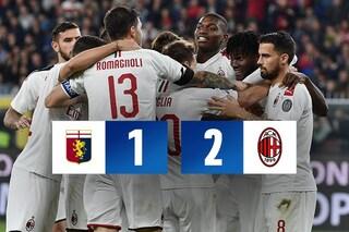 Con il Genoa fa tutto Pepe Reina: il Milan va sotto, rimonta e vince grazie allo spagnolo