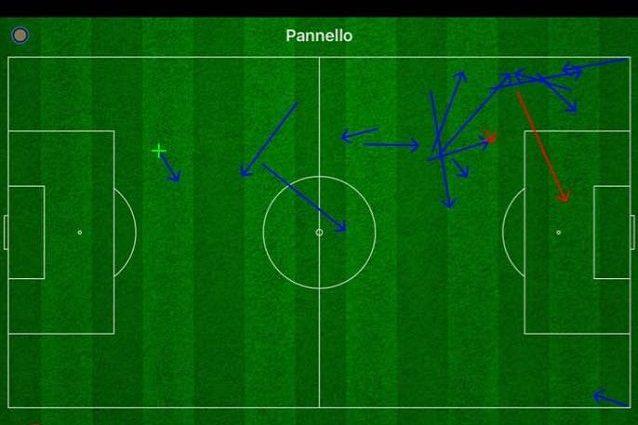 Sensi, che deve uscire per infortunio, incide poco a sinistra contro la Juventus