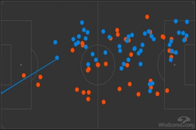 I tocchi di palla di Bonucci (in blu) sempre su Lukaku (in rosso) (Whoscored)