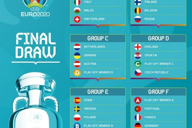 Euro 2020 Buon Sorteggio Per L Italia Che Giochera Con Turchia Svizzera E Galles