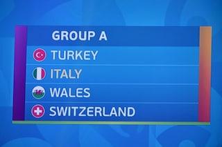 Euro 2020, Italia nel gruppo A con Svizzera, Turchia e Galles