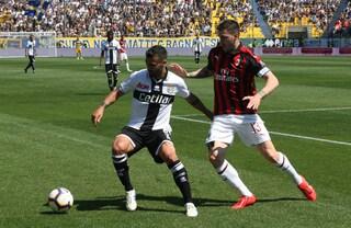 Dove vedere oggi Parma-Milan in tv e streaming, ultimissime sulle formazioni