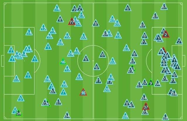 Gli interventi difensivi nel primo tempo: l'Inter(triangoli blu più scuri) proteggono con decisione l'area. Al Borussia manca copertura a sinistra