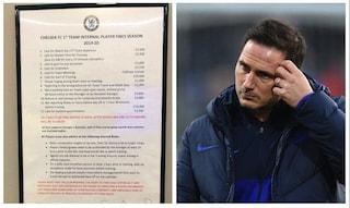 Chelsea, pubblicato il regolamento dello spogliatoio di Lampard: ecco la lista delle multe