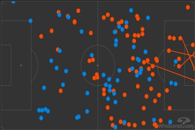 I 73 tocchi di palla di Brandt (in rosso) contro i 56 di Barella (in blu) (Whoscored)