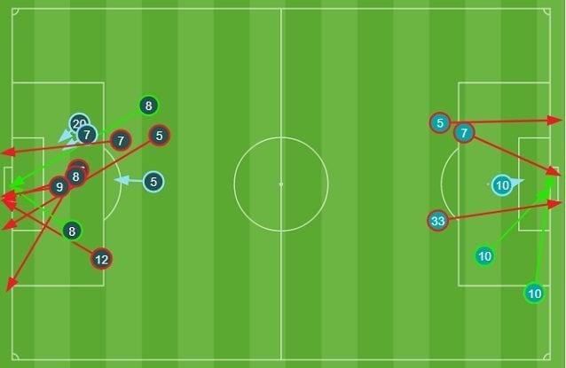 I tiri nei primi 75 minuti: la Juve (in celeste nel grafico) rischia qualcosa in più nel secondo tempo