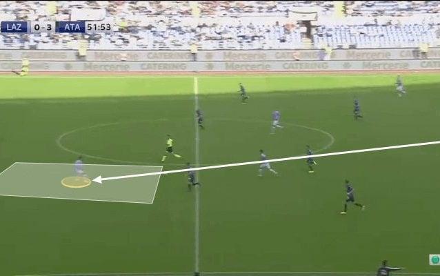 Correa si abbassa dietro le linee di pressione e permette di ripartire con un lancio lungo che sbilancia l'Atalanta